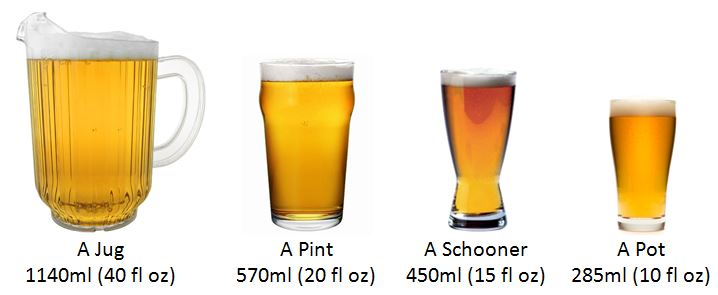 How Many Standard Drink Is A Pot